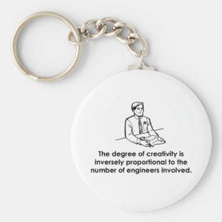 Ingenieros y creatividad llavero redondo tipo pin