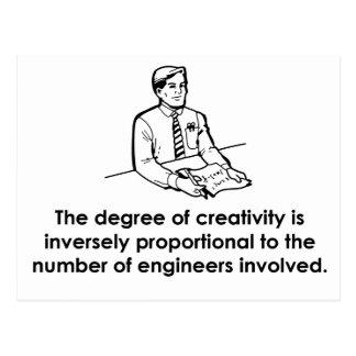 Ingenieros y creatividad postal