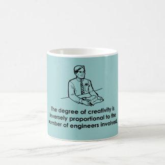 Ingenieros y creatividad tazas