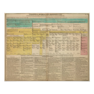 Inglaterra a partir de 1485 a 1815 impresiones