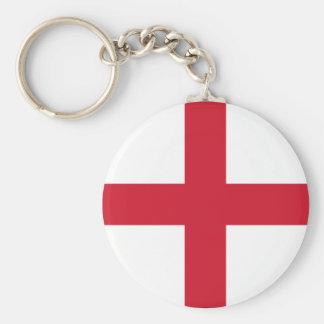Inglaterra Llaveros