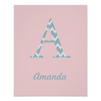 """Initial """"A"""" Personalized Chevron Baby Girl Name Poster"""