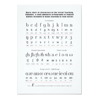 Initial Teaching Alphabet English Language Chart Card
