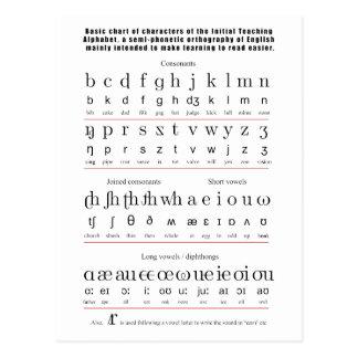 Initial Teaching Alphabet English Language Chart Postcard