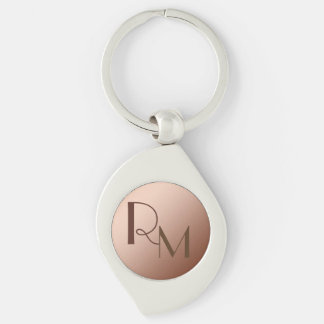 Initials on copper keychain