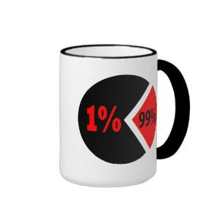 Injustice Chart Ringer Coffee Mug