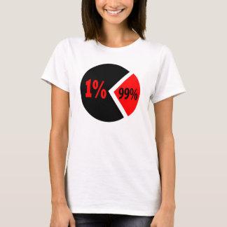 Injustice Chart T-Shirt