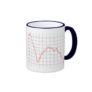 Inmersión doble tazas de café