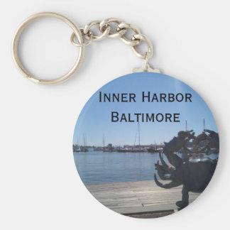 Inner Harbor Keychain