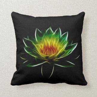 Inner Light l Lotus Abstract Art Throw Pillow