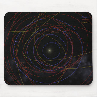 Inner solar system mouse pad
