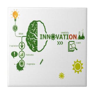 Innovation Day - Appreciation Day Tile