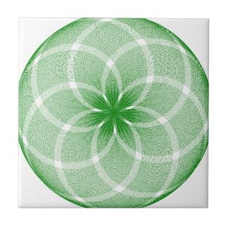 Innovative Designs Ceramic Tile
