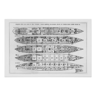 Inquiry in the Loss of the Titanic: Cross sections Poster