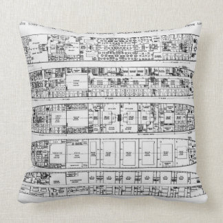 Inquiry in the Loss of the Titanic: Cross sections Throw Pillow