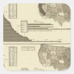 Insane, Idiotic, Blind statistical map Square Sticker