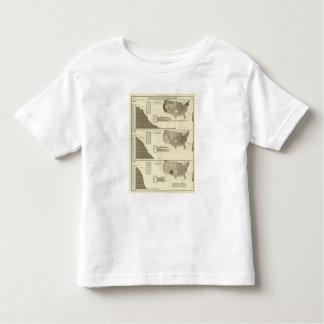 Insane, Idiotic, Blind statistical map T Shirt