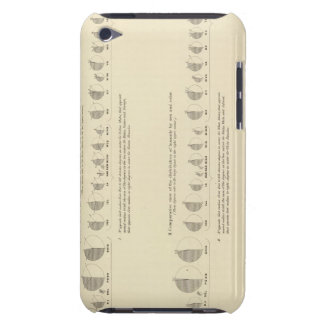 Insane, Statistical US Lithograph 1870 Case-Mate iPod Touch Case