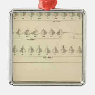 Insanity, Statistical US Lithograph Metal Ornament