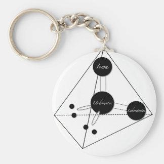Inscribed Pyramid Basic Round Button Keychain