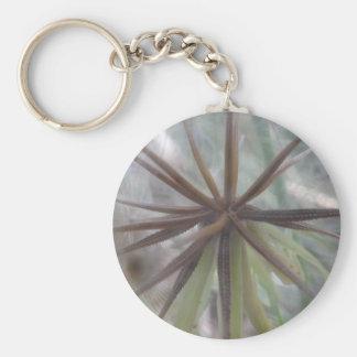 Inside A Dandelion Keychain