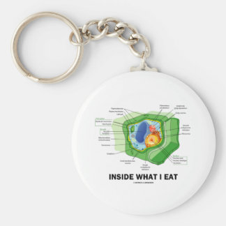 Inside What I Eat (Plant Cell Vegetarian Humor) Keychain