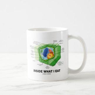 Inside What I Eat (Plant Cell Vegetarian Humor) Mugs