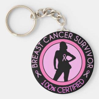 Insignia del superviviente del cáncer de pecho llaveros personalizados