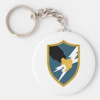 Insignias de la agencia de seguridad del ejército llaveros