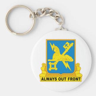 Insignias de la inteligencia militar del ejército  llavero redondo tipo pin