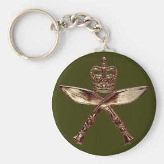 Insignias reales del Gurkha Llavero Redondo Tipo Pin