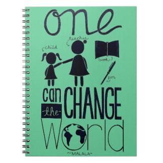 """Inspirado por cuaderno de Malala"""