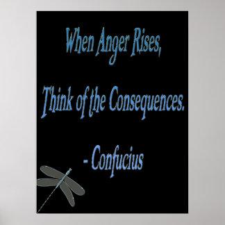 Inspirational Confucius Quote Poster Print