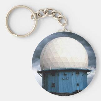 Instalación normanda del radar Doppler Llaveros Personalizados