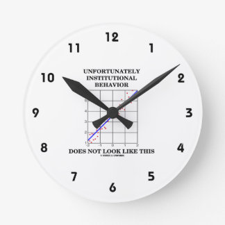 Institutional Behavior Does Not Look Like This Round Clocks