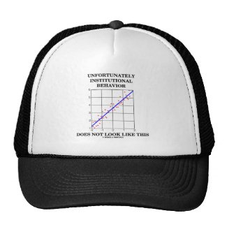 Institutional Behavior Does Not Look Like This Trucker Hats