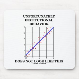 Institutional Behavior Does Not Look Like This Mousepad