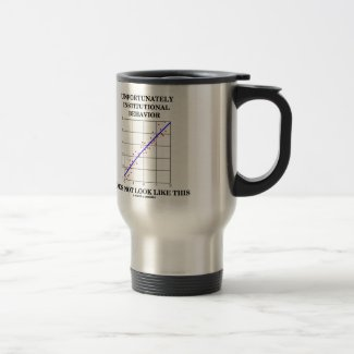 Institutional Behavior Does Not Look Like This Coffee Mug
