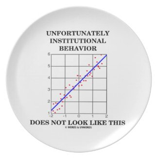 Institutional Behavior Does Not Look Like This Plate