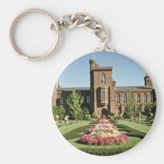 Instituto de Smithsonian y jardín de Enid Haupt Llavero