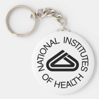 Instituto nacional de la salud llavero