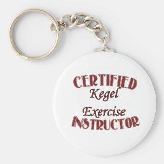 Instructor del ejercicio de Kegel Llavero