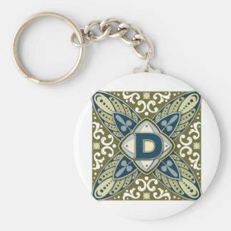 Intaglio Letter D Basic Round Button Keychain
