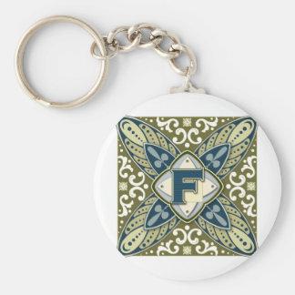 Intaglio Letter F Basic Round Button Keychain