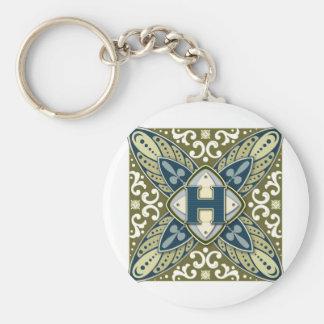 Intaglio Letter H Basic Round Button Keychain