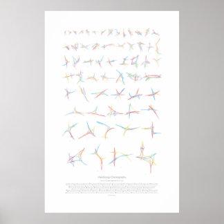 Interchange Choreography Poster