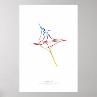 Interchange Choreography: Thessaloniki, Greece Poster