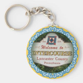 Intercourse Keychain! Lancaster PA Basic Round Button Keychain