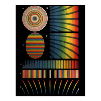 Interference Patterns Postcard