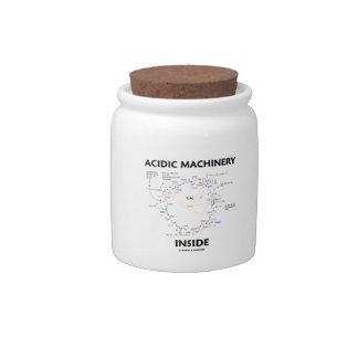 Interior ácido de la maquinaria (ciclo de ácido platos para caramelos